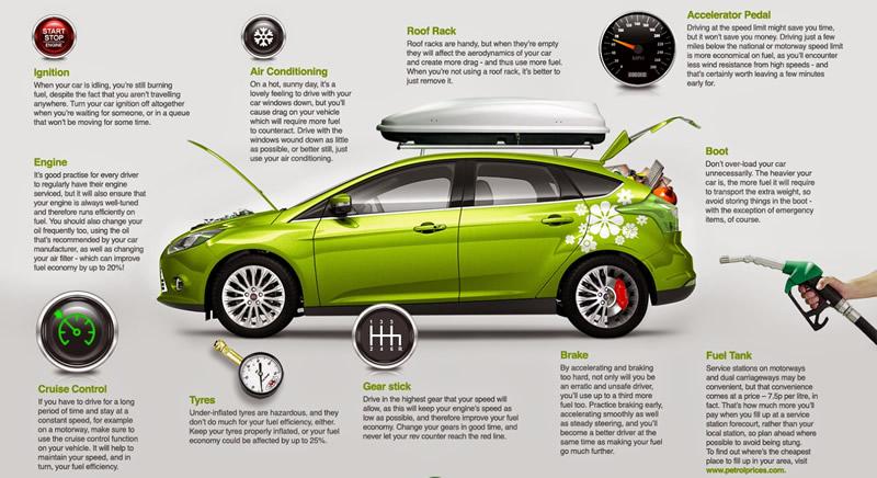 fuel efficient driving